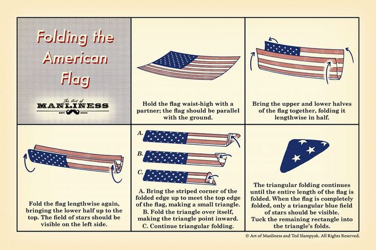 How to Fold The American Flag: An Illustrated Guide