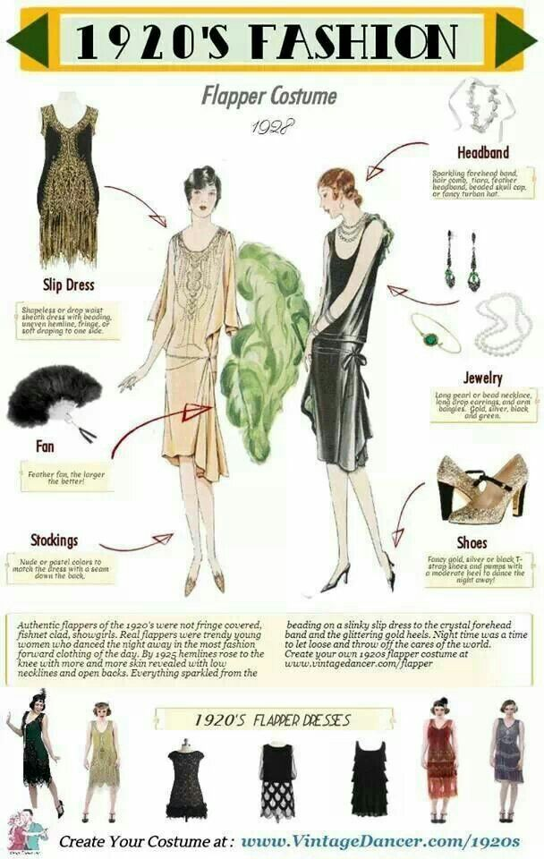 Guidelines for dressing as a Flapper