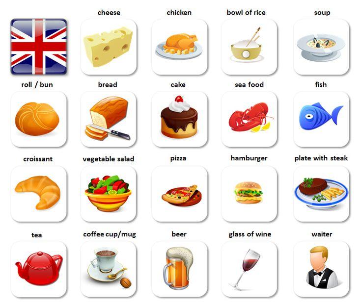 Food / Drinks - basic English vocabulary