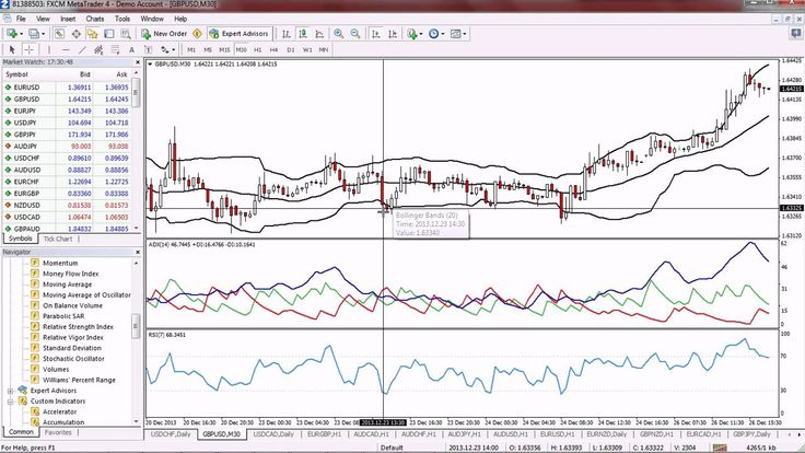 Forex Scalping Strategy Use Bollinger Band Adx And Rsi