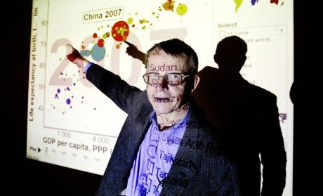 Professor Hans Rosling has a magic way of explaining statistics about our world. If you haven't seen it have a look at this TED talk: http://www.ted.com/talks/hans_rosling_and_the_magic_washing_machine.html: Ted Talk