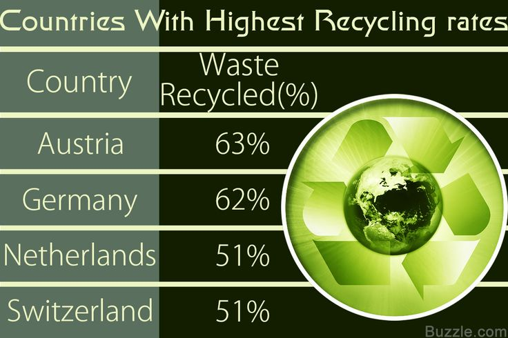 Fun Recycling Facts That Kids Needed to Know Yesterday