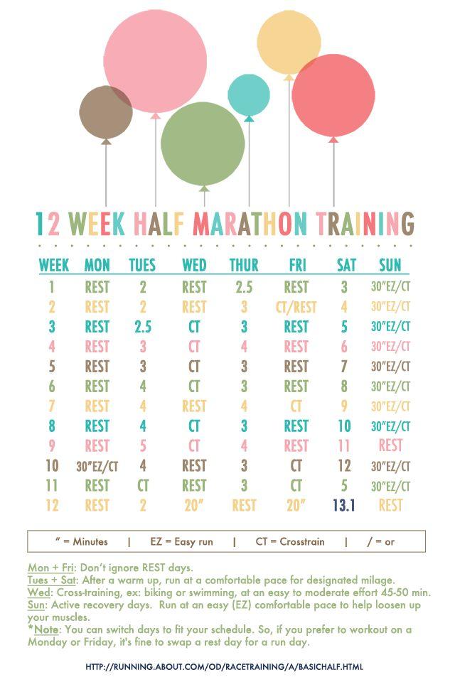 run another half marathon | www.wendisolariblog.com