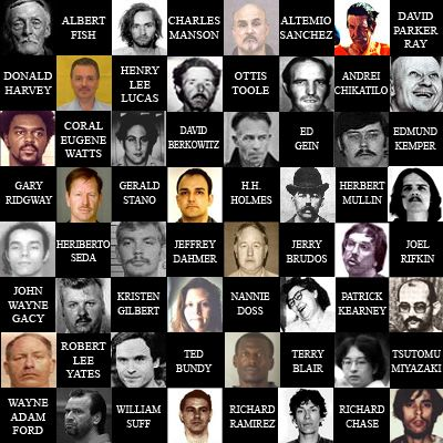 serial killers and psychopathy