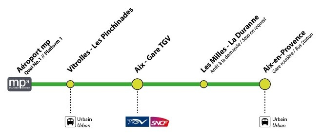 Shuttle from Aix to Marseille