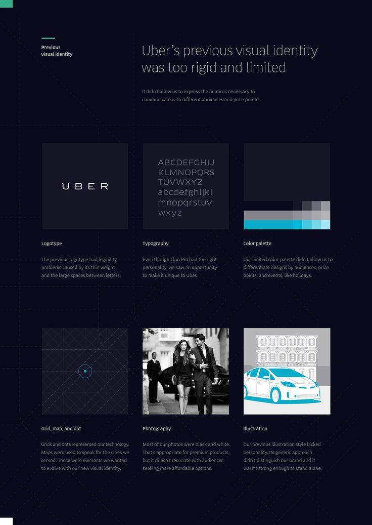 Uber Visual Identity Redesign | Abduzeedo