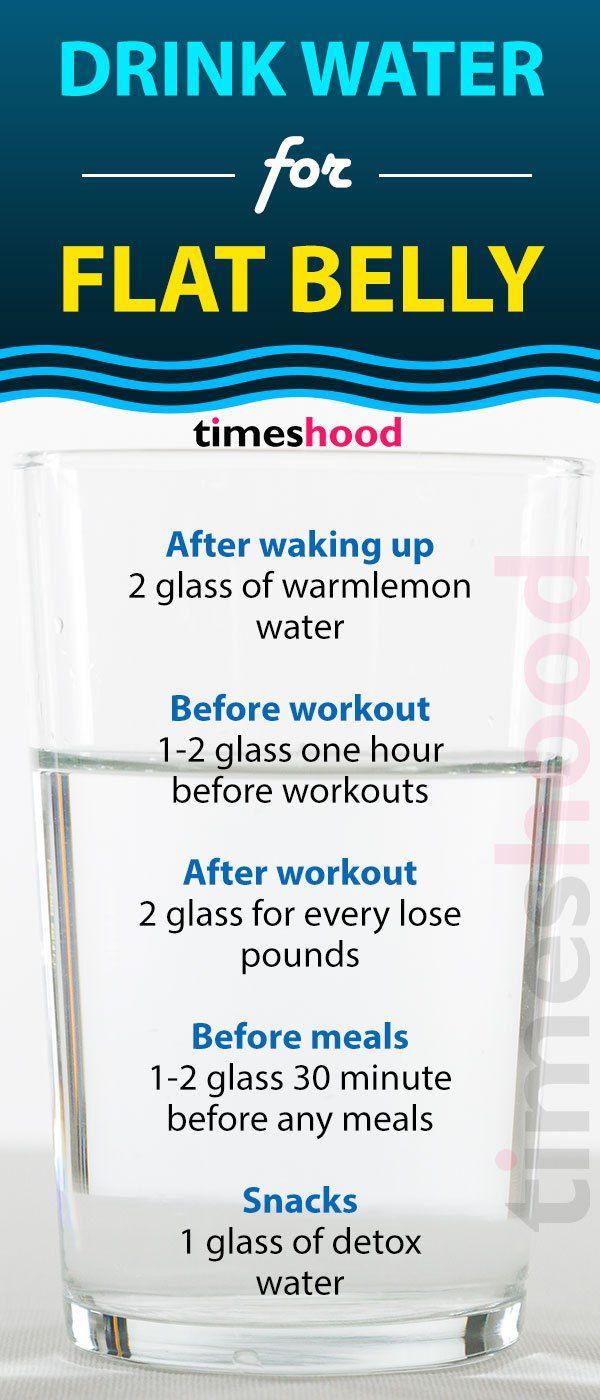 8 Powerful Tips to Get Flat Tummy in 7 Days – Essen und trinken