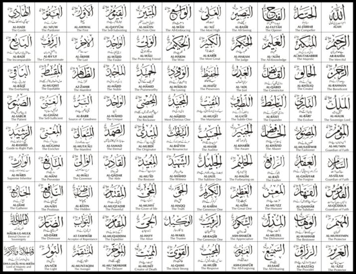 99 asmaul husna Tulisan, Allah, Bahasa