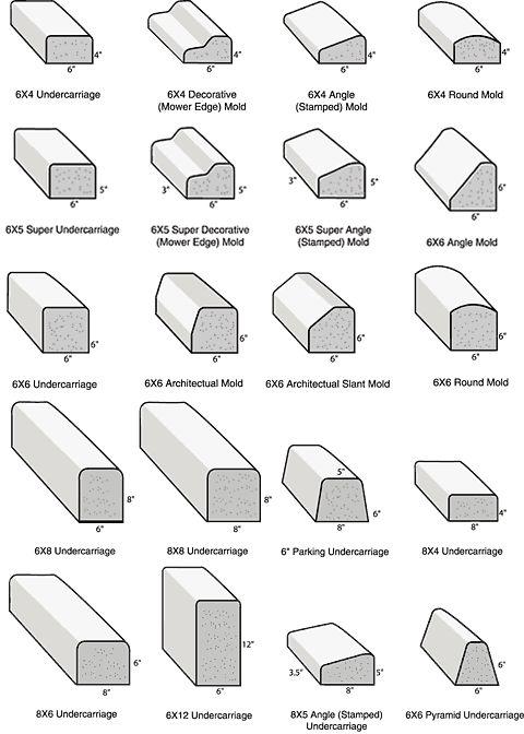 Concrete Curb Types Styles Turchin In 2019 Concrete
