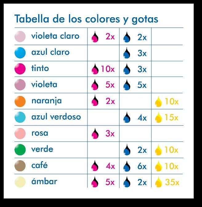 17 mejores ideas sobre tabla de mezclas de color en for Tabla de colores de pintura