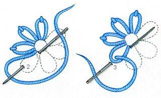 Deshilachado: Patrón de bordado gratuito: pájaros con corazón / Free embroidery pattern: birds with heart