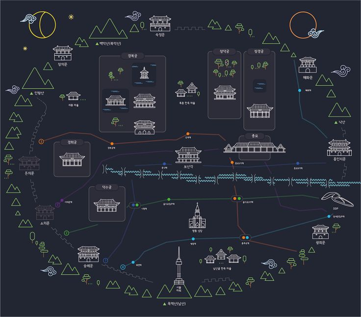 ON SEOUL : Map of city wall of Seoul on Behance