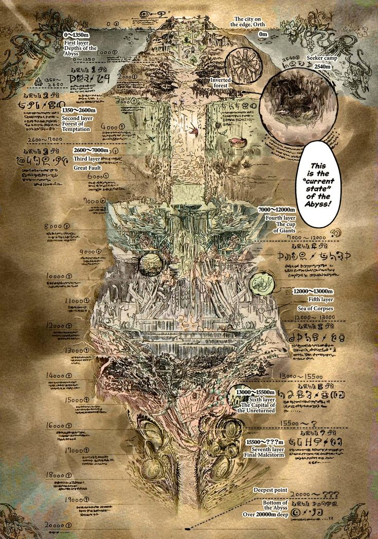 Image result for made in abyss map   Ilustrasi, Gambar, Ungu