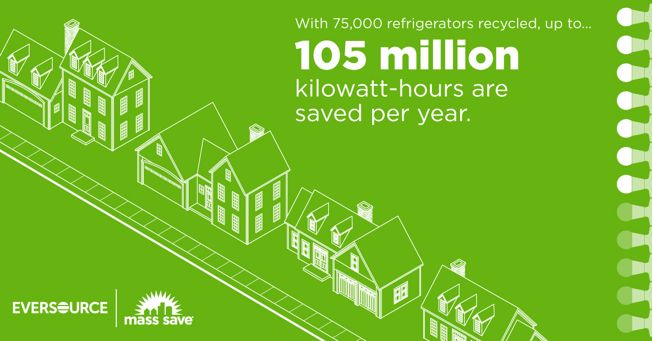 Click through to learn how you can help save our environment AND save money each year just by recycling your old unit when you make the switch to an energy-efficient refrigerator.