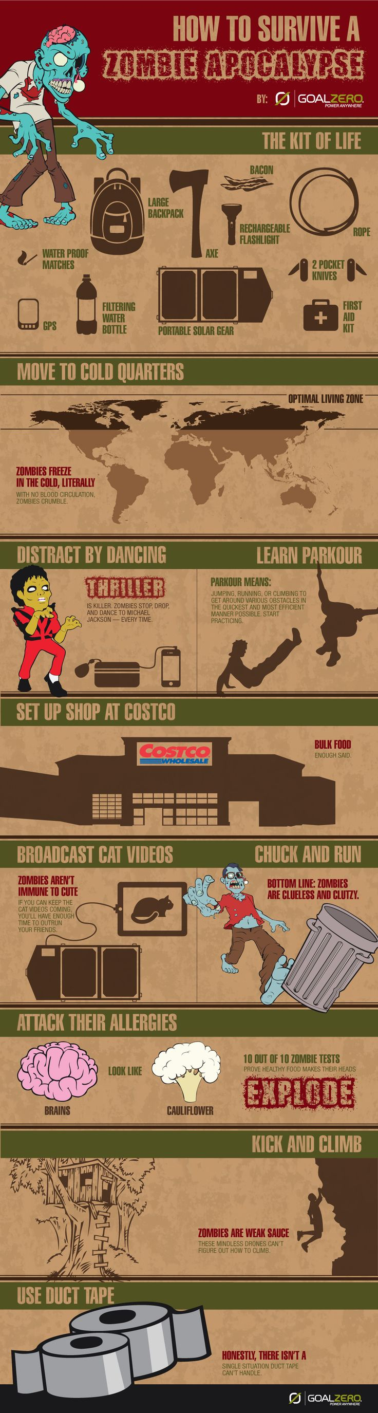 How to Survive the Zombie Apocalypse. Get those portable solar panels ready!