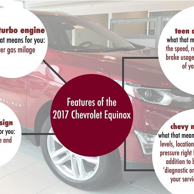 Check out some awesome highlights of the new 2017 Chevy Equinox 🚘 #Chevy #equinox #chevrolet #comfort #sport #teendriver #mylink #chevymylink #turbo #engine #infographic
