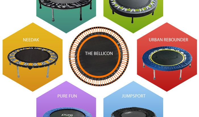 What is The Best Trampoline Brand? #besttrampoline7 #toy #Indoortrampoline