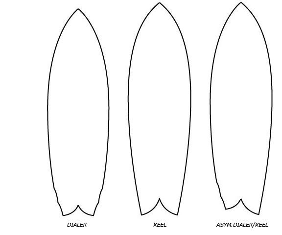 46 best Surfboard Outline Tattoo images on Pinterest