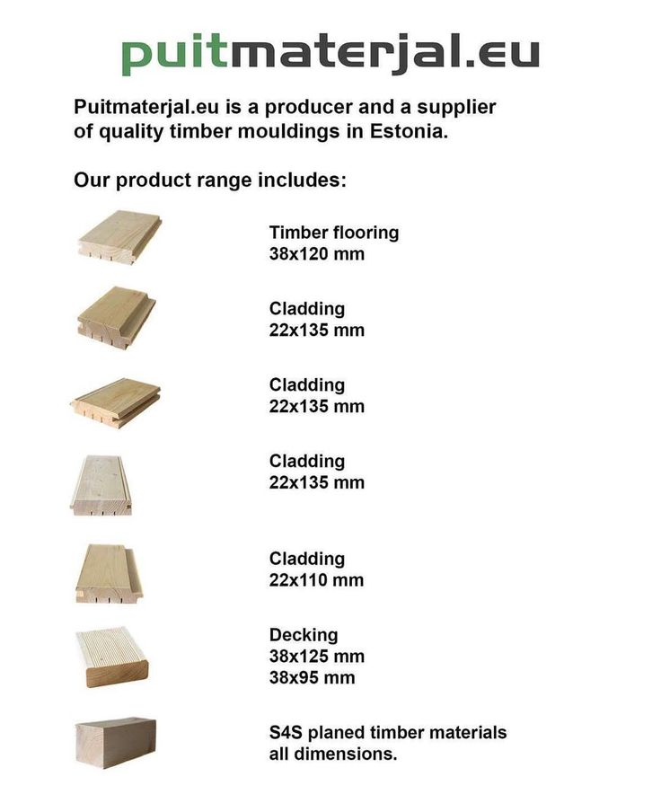 Hello friends and followers! 😊 We are the suppliers and manufactures of quality timber mouldings in Estonia. Our product range includes timber flooring, cladding, decking, S4S planed timber materials, unedged boards and rough sawn. 🌲 You will find more information about our business on the website 👉🏻 www.puitmaterjal.eu  #timber #flooring #cladding #decking #construction #home