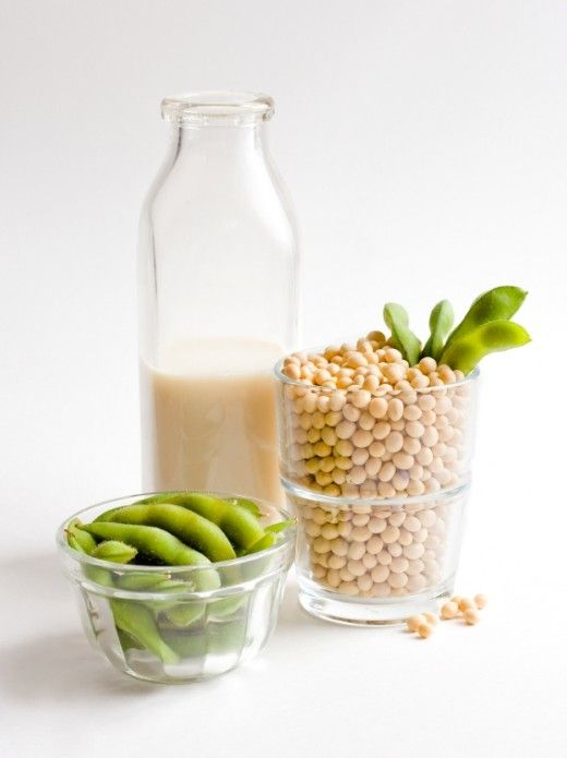 Health Benefits of Soy Milk
