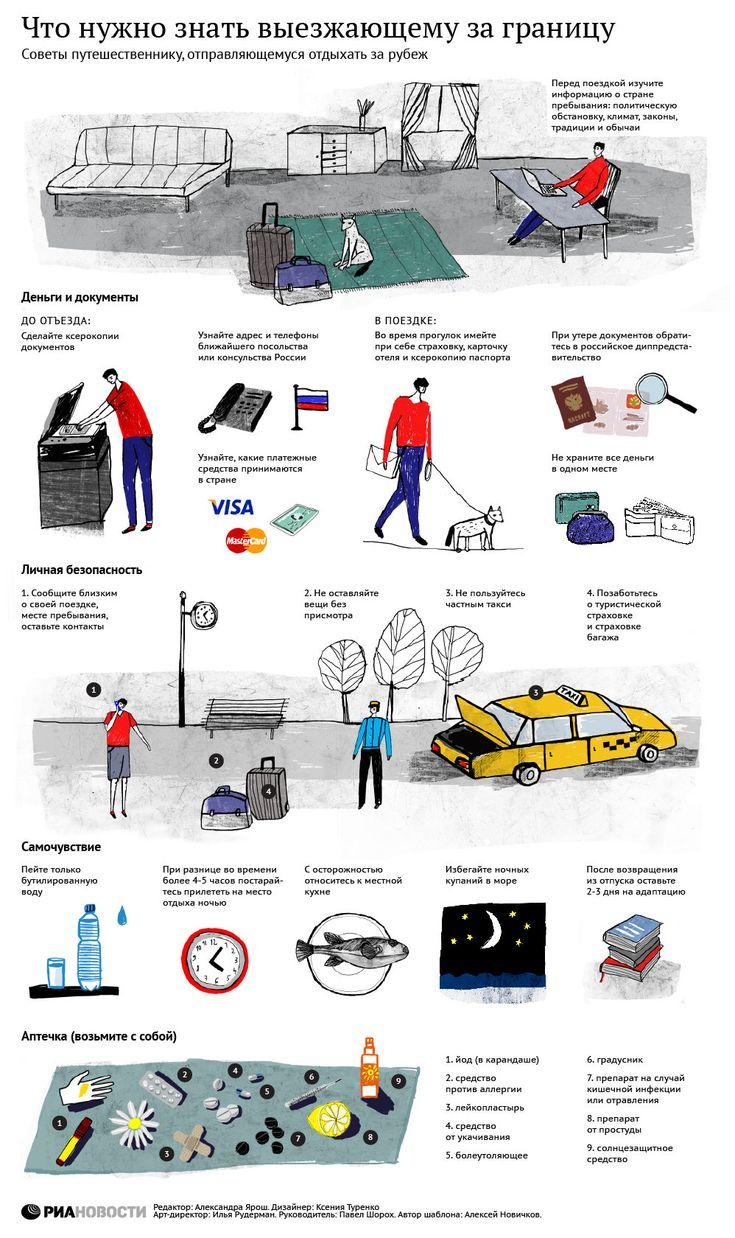 Советы путешественнику, выезжающему за рубеж | РИА Новости