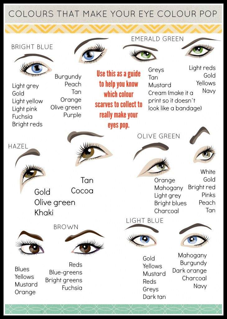 which colours work best with my eye colour
