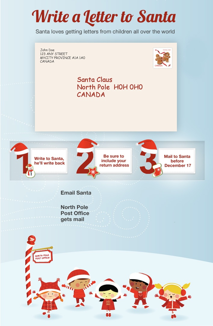How To Send Letters To Santa 2016: North Pole Address And Ways To Get A Reply Before Christmas