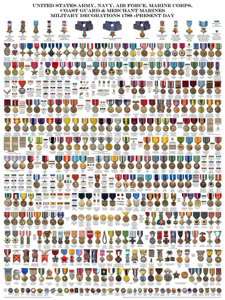 Us military medals on pinterest us army insignia military ranks