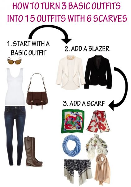 Minimalist Wardrobe Guide: How to Make Outfits Versatile using minimal accessories and purchases