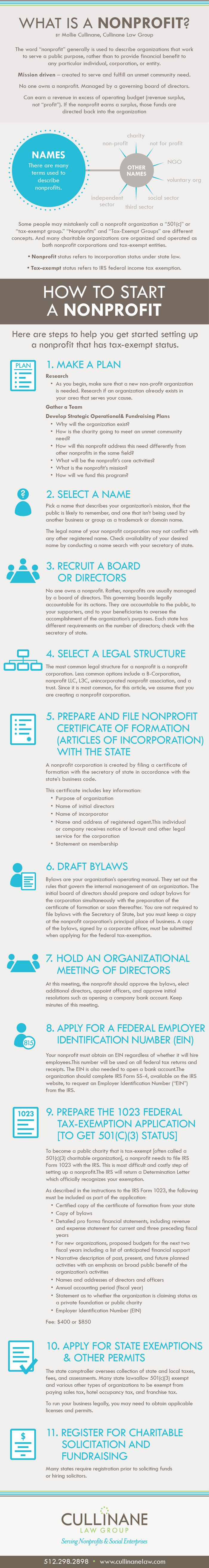 molliecullinane-How to start a nonprofit http://cullinanelaw.com/nonprofit-law-basics-how-do-i-form-a-501c3-nonprofit-corporation/#.U2lDJxZaorw