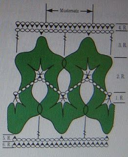 Design in Ric Rac • Instructional image showing how to make the design shown in the separate pin  with the same name & marked with ✥