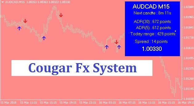 Download Amf Signal Arrows Forex Indicator For Mt4 Forex Show