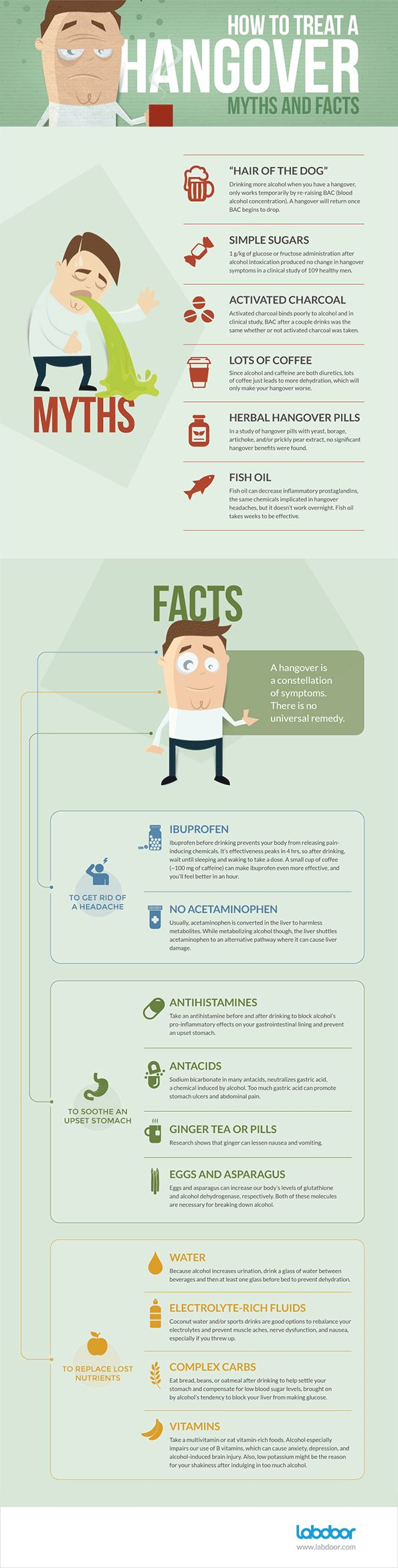 Infographic | How to Avoid a Hangover New Years Eve | face2face