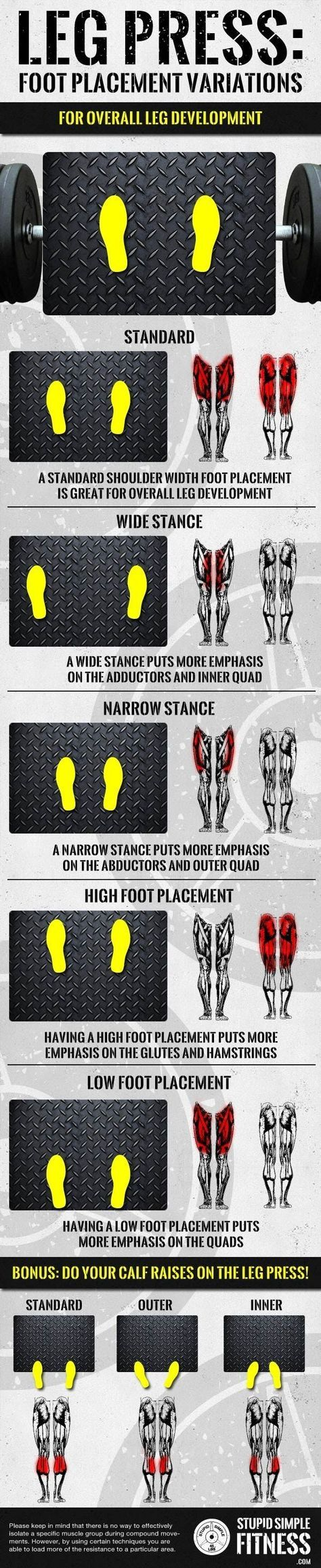 Finally learn how to use the leg press machine to target different muscles. | 16 Super-Helpful Charts That Teach You How To Actually Work Out