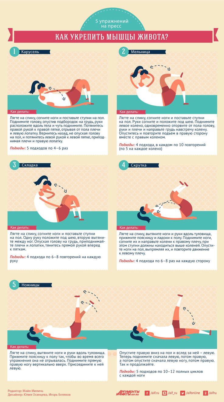 Как укрепить мышцы живота? #Инфографика