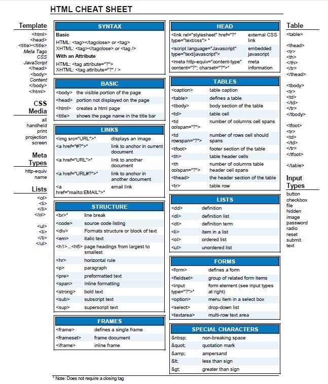 233 best Cheatsheets images on Pinterest Data science, Cheat - flex well küchen