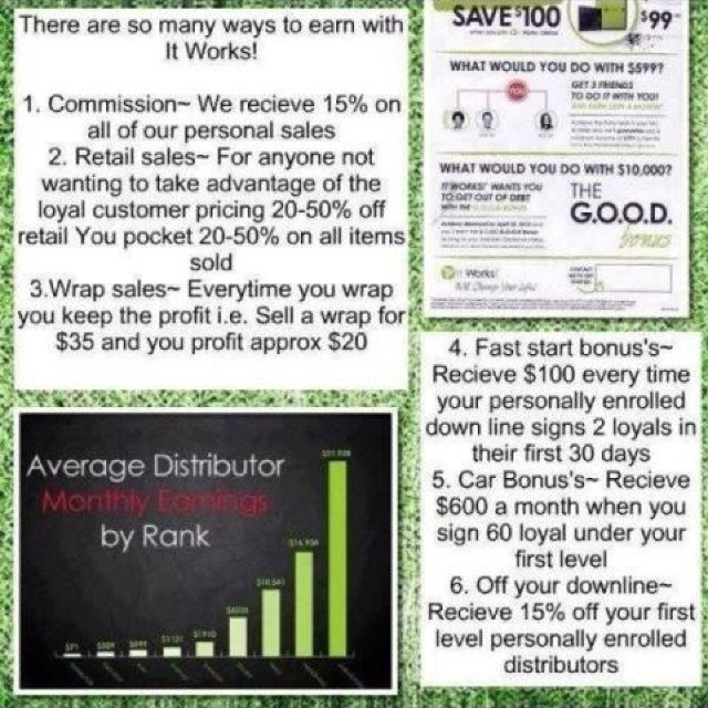 It Works Company is the Best! Join now for $99.00 Have fun wrapping your friends! 3034373585 or celebritythinwraps.com