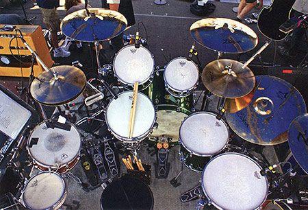 Drummerworld: Kenny Aronoff