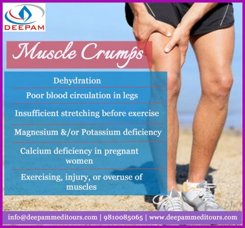 Reasons behind #Muscle #Crumps