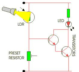 Light Dependent Resistor #LDR Circuit.