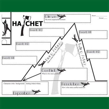 HATCHET Plot Chart Organizer Diagram Arc (by Gary Paulsen)