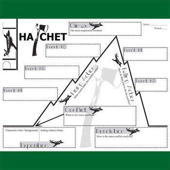 HATCHET Plot Chart Organizer Diagram Arc (by Gary Paulsen)