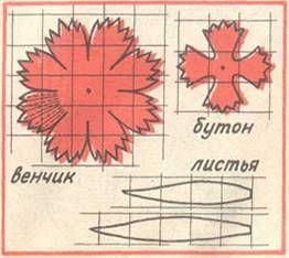 Энциклопедия Технологий и Методик - Технология изготовления искусственных цветов