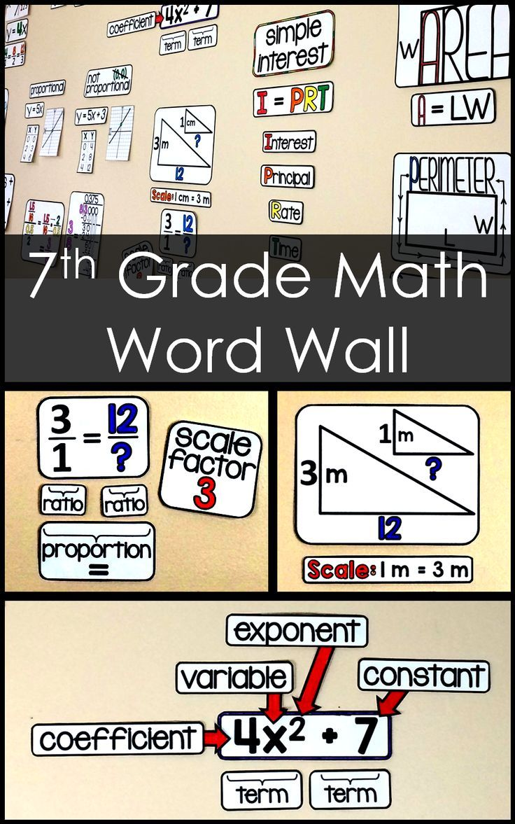 7th Grade Math Word Wall Print And Digital Math Word Walls 7th Grade Math Math Classroom Decorations [ 1177 x 736 Pixel ]