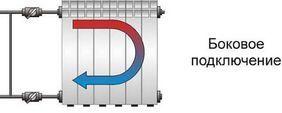 Замена батарей отопления в Самаре http://www.santeh-montazh163.ru/replacement-radiators-in-samara