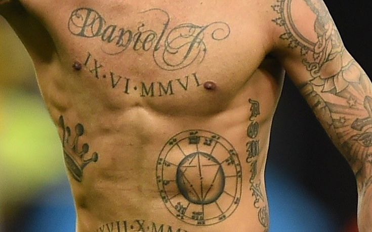 World Cup 2014: Footballers' tattoo quiz - Telegraph