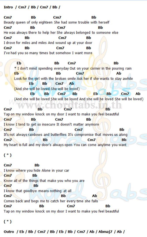 She'll we loved - Maroon5 | Ukulele songs, Ukulele, Songs