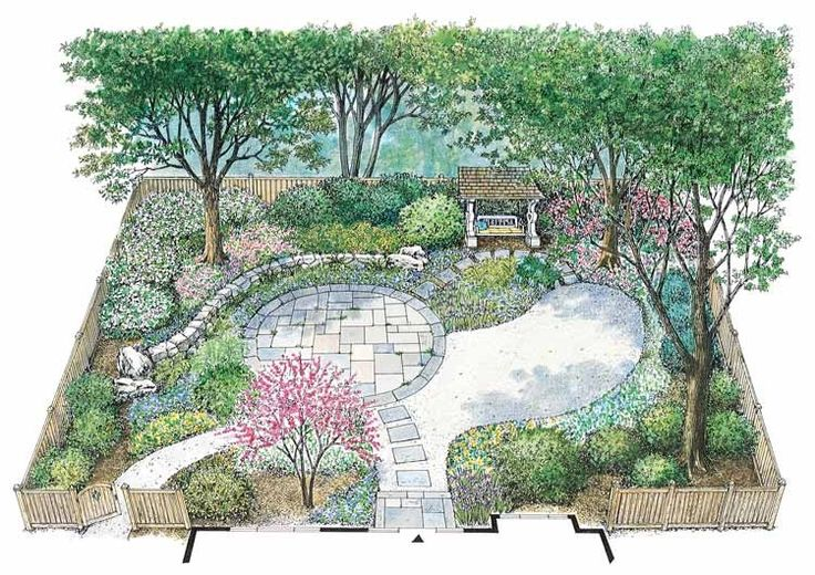 Eplans+Landscape+Plan+-+Native+Shade+Garden+from+Eplans+-+House+Plan+Code+HWEPL11589