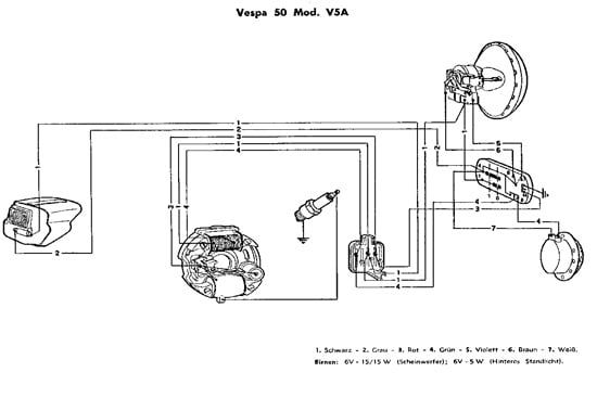 Vespa Wiring Diagrams ในปี 2020