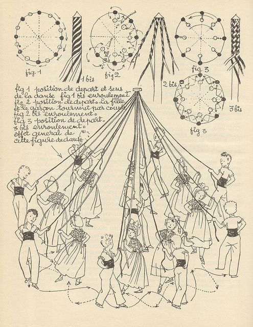 Dancing the May Pole in French by pilllpat (agence eureka), via Flickr